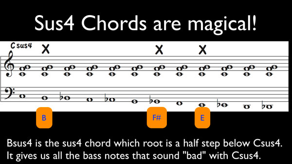 How to use sus4 chords as upper structure chords